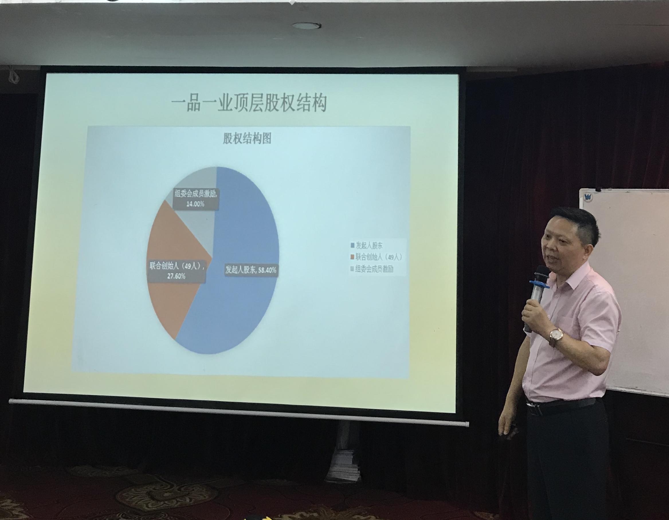萧洪在中国好平台经济交流会上分享股权顶层设计